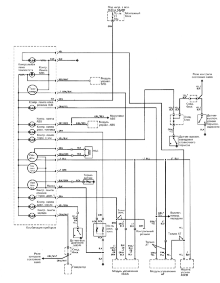 15.20 Контрольные лампы и измерители  (1993, 1994) без потолочного дисплея