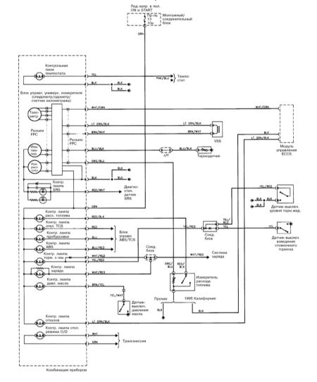 15.22 Контрольные лампы и измерители  (1998, 1999)