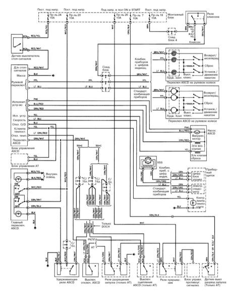 15.23 Система управления скоростью  (1993, 1994)