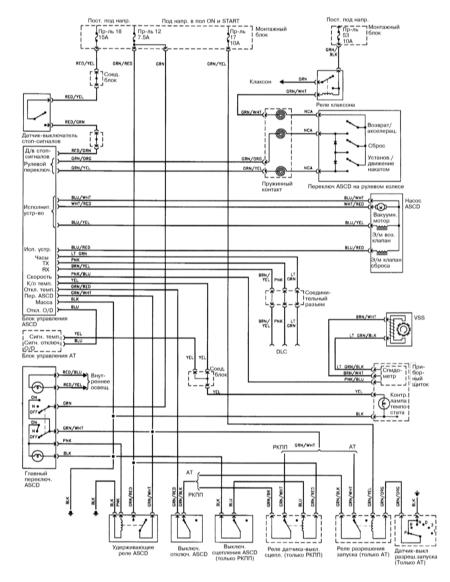 15.24 Система управления скоростью  (1995)