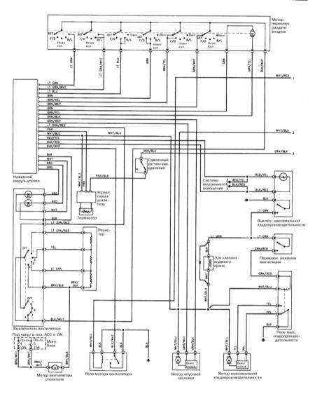 15.26 Системы отопления и кондиционирования воздуха с ручным управлением (1993, 1994)
