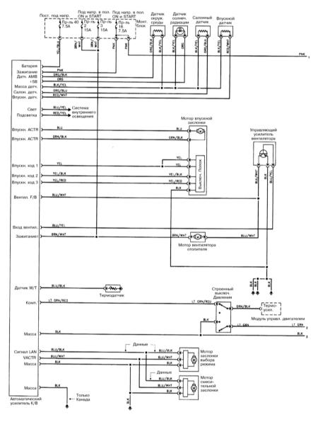 15.30 Система климат-контроля (1998, 1999)