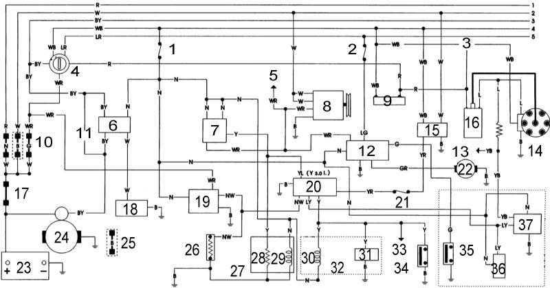 8 — генератор