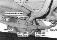 12.4.1  Задние мост и подвеска