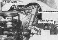 12.7.1   Рулевое управление