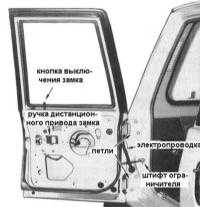 13.10  Обслуживание дверей задка моделей Хардтоп (Hardtop) и Универсал (Station Wagon)