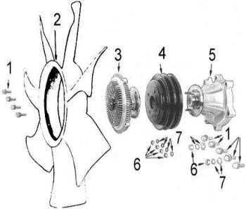 5.3 Снятие и установка водяного насоса