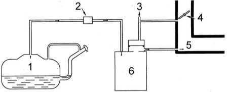 7.5 Система улавливания топливных испарений (ECS)