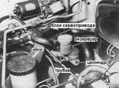 10.2  Обслуживание главного цилиндра