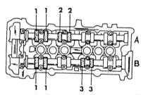 2.17 Проверка и регулировка зазоров клапанов