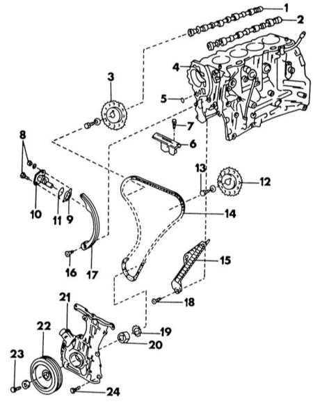 3.4 Головка цилиндров и привод газораспределительного механизма