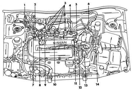 5.2.5 Многопозиционная система впрыска (двигатель SR20DE)