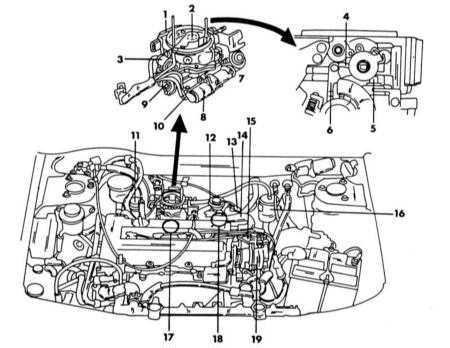 5.2.2 Система центрального впрыска топлива (двигатель SR20Di)