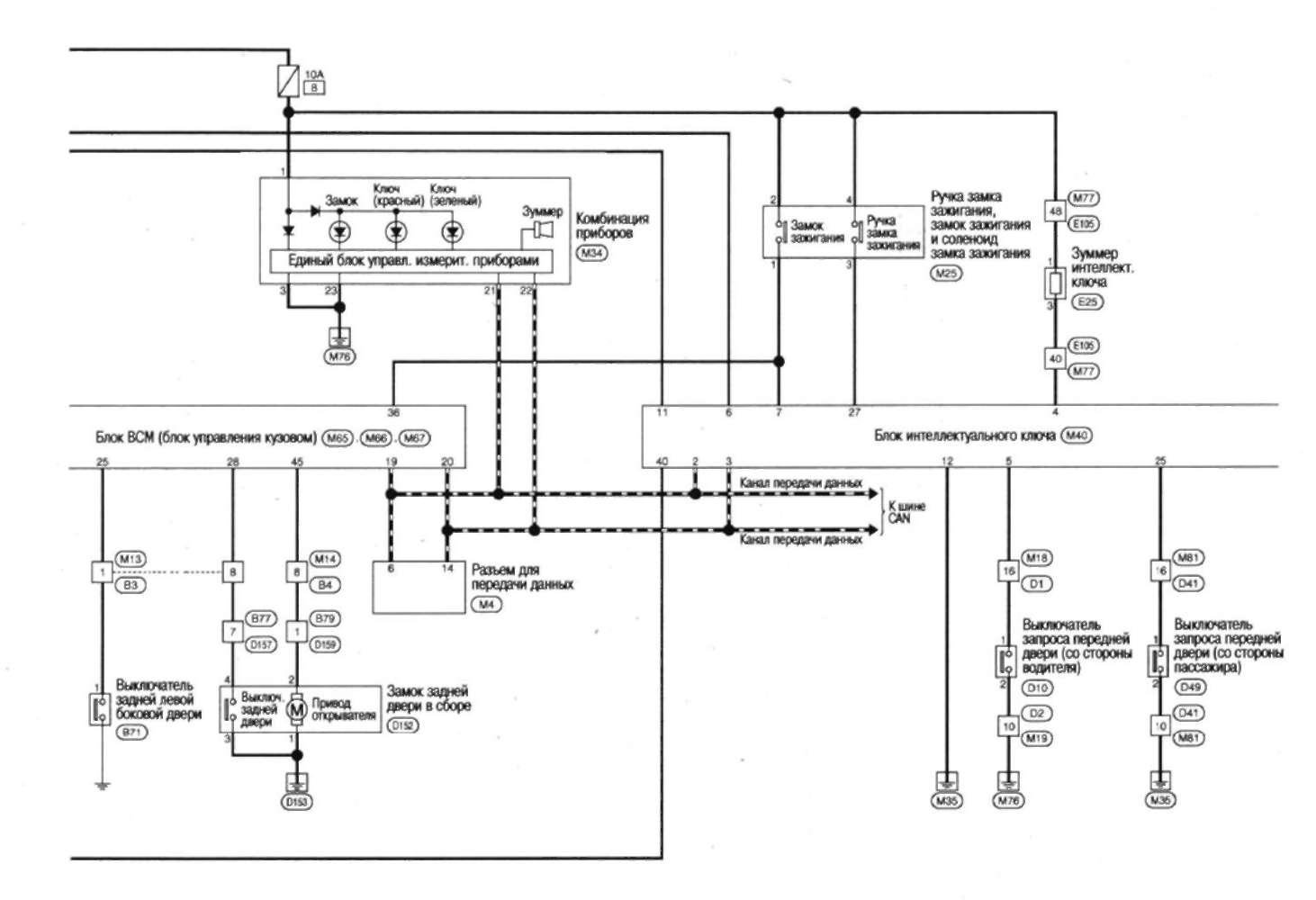 16.19.3 Схема электрических соединений - система управления интеллектуальным ключом