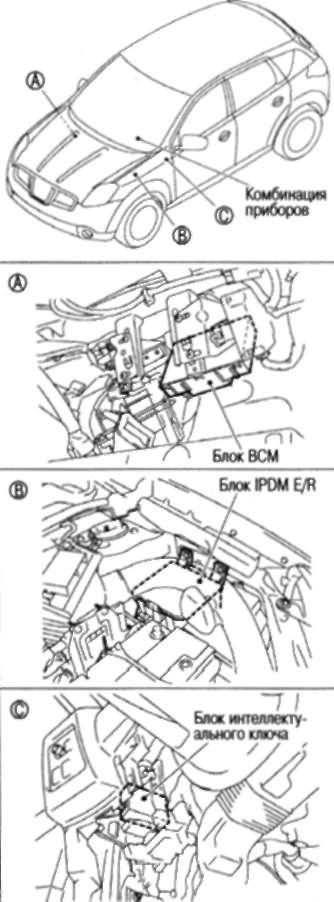 18.17.2 ipdm e/r (микропроцессорный распределительный блок питания в моторном отсеке). диагностика неисправностей