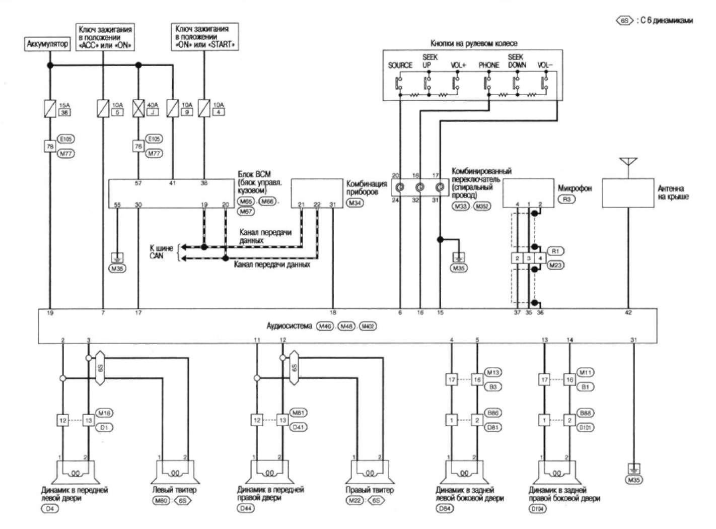 19.7.7 схема электрических соединений - аудиосистем без навигационной системы