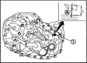2.17.4 МКП: RS6F52A. ПРОВЕРКА МАСЛА В МКП Nissan Qashqai
