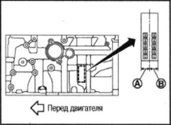 3.21.8 ПОРЯДОК ПОДБОРА КОРЕННЫХ ПОДШИПНИКОВ