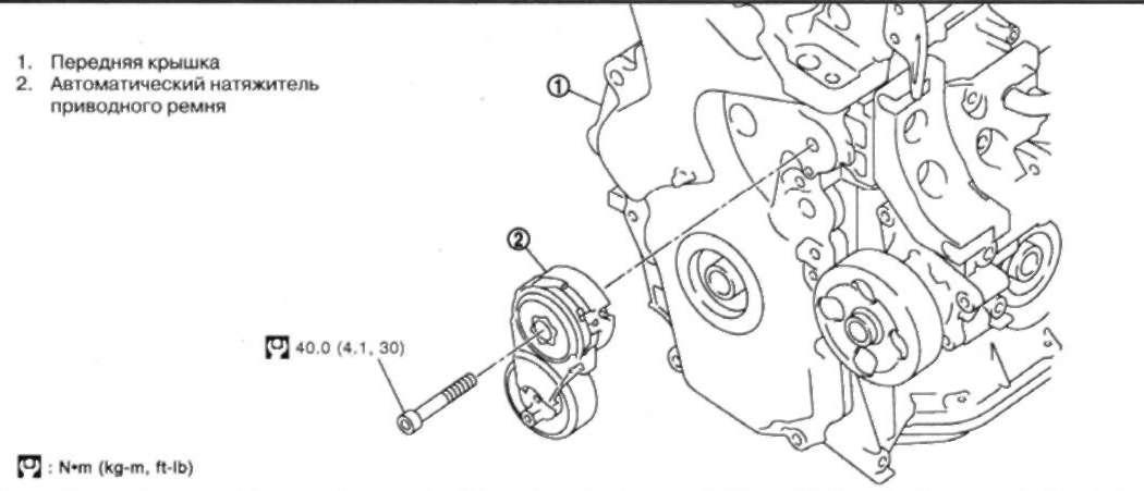 3.27.2 автоматический натяжитель приводного ремня