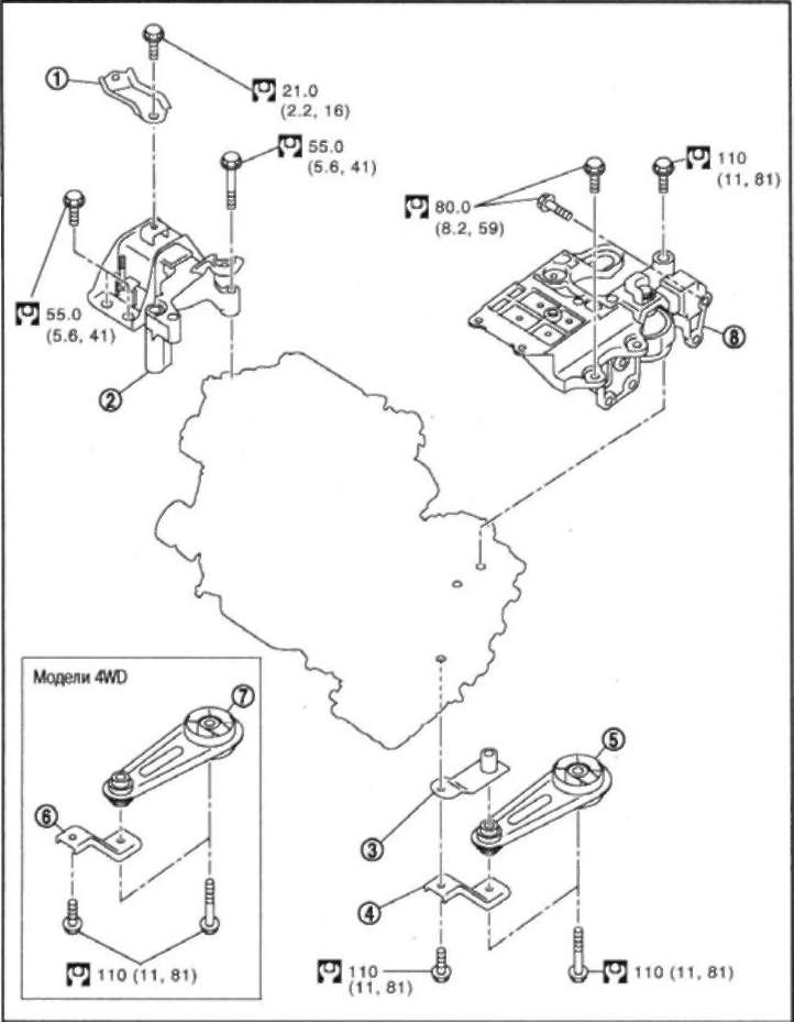 3.39.1 двигатель в сборе [с бесступенчатой автоматической коробкой передач (вариатором)]