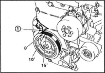 5.1.2 ОСНОВНЫЕ ПРОВЕРКИ Nissan Qashqai