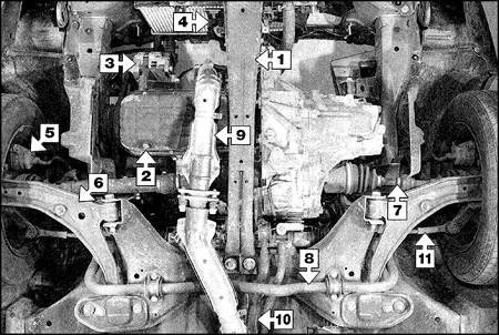 2.0 Техническое обслуживание Nissan Sunny