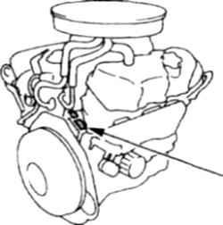 1.1 Опознавательные номера автомобиля Nissan Terrano II