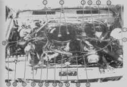 2.0 Техническое обслуживание автомобиля Nissan Terrano II