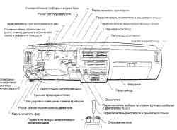 1.0 Инструкция по эксплуатации и техническому обслуживанию