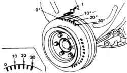 4.4 Крышки головок цилиндров – снятое и установка Nissan Terrano II