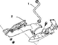4.8 Выпускной коллектор -снятие и установка Nissan Terrano II