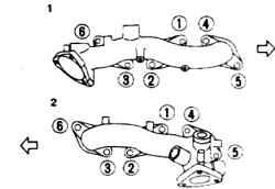 4.9 Шкив - успокоитель -снятие и Nissan Terrano II