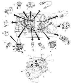 7.9 Система электронного впрыска топлива - общие сведения Nissan Terrano II