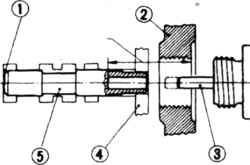 11.5 Kick-down - переключатель - регулировка Nissan Terrano II
