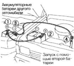 1.0 Инструкция по эксплуатации и техническому обслуживанию Nissan Terrano II