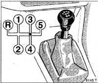 1.13 Механическая коробка передач