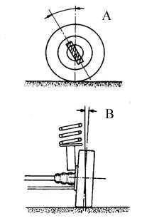 11.30 Регулировка углов установки колес