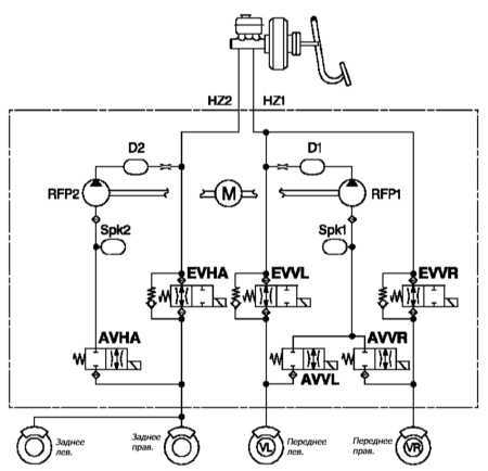 11.2 Система антиблокировки тормозов (ABS) и антипробуксовочная система   (TCS) - общая информация и коды неисправностей