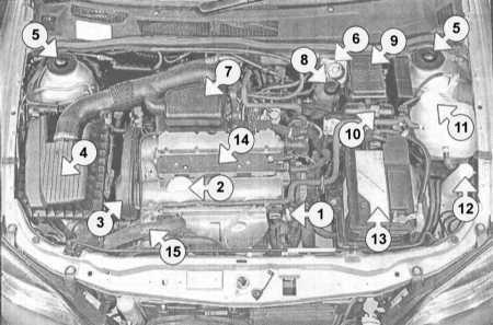 3.2 Спецификации Opel Astra