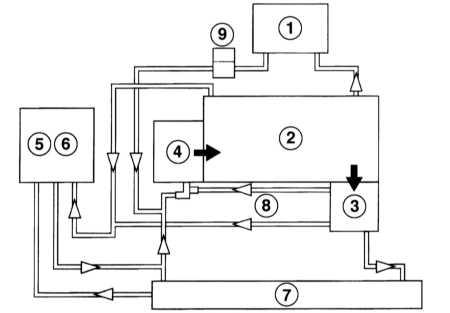5.0 Системы охлаждения, отопления