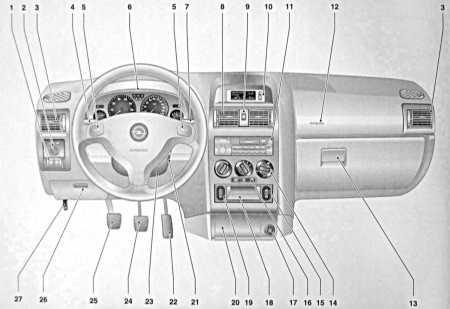 2.1 Панель приборов Opel Astra