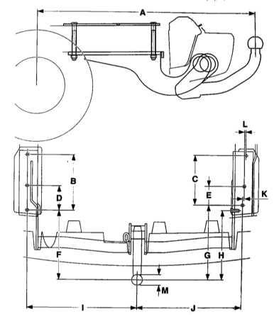 13.1 Спецификации Opel Astra