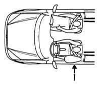 2.6 Элементы систем безопасности автомобиля Opel Astra
