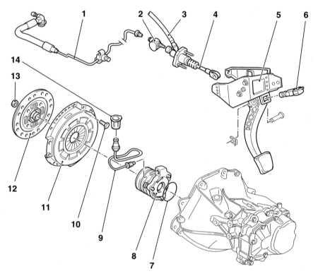 10.2.1 Сцепление Opel Astra