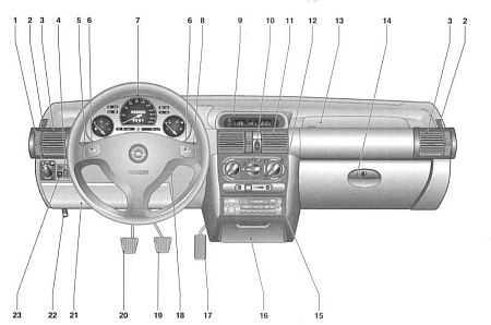2.1 Панель приборов Opel Corsa