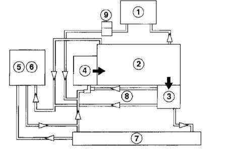 5.1 Общая информация и меры предосторожности