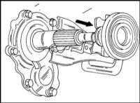 7.5 Механизм выключения сцепления