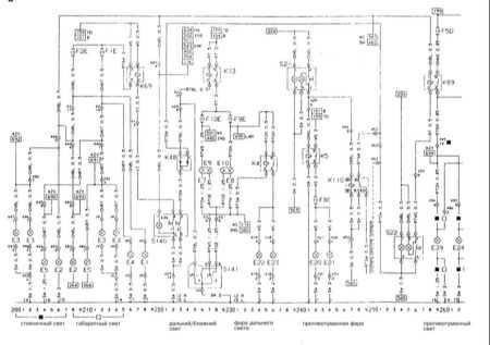 15.3 Электрические цепи с 200 по 299