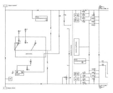 15.8 Схема кабельных жгутов (2-х дверный автомобиль)