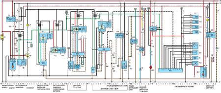 14.5 Электрооборудование автомобилей выпуска с1986г.
